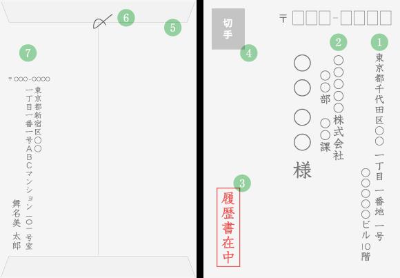 [100+] インターン お礼状 便箋